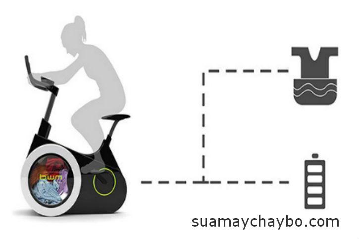 Xu hướng xe đạp thể dục toàn thân cho tương lai